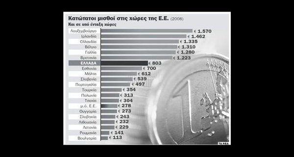 rsz_salary