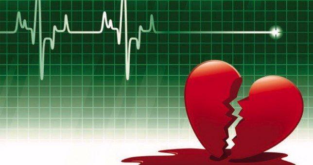εγχειρίσεις καρδιάς