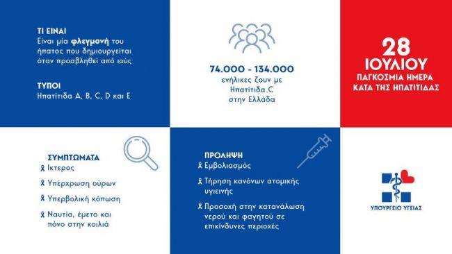 Ηπατίτιδα C-1
