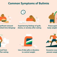 signs-and-symptoms-of-bulimia-in-teens-2609258-01-58b75db20fde41f4a0f9e3b440b2688d