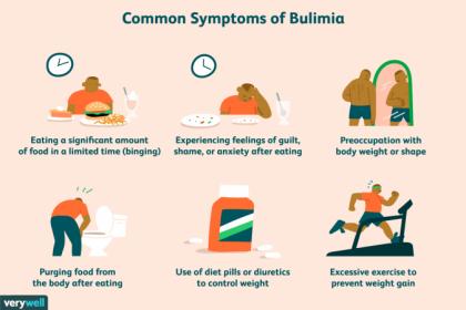 signs-and-symptoms-of-bulimia-in-teens-2609258-01-58b75db20fde41f4a0f9e3b440b2688d
