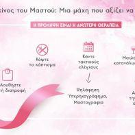 karkinos_mastou-1
