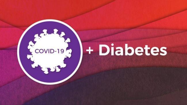σακχαρώδης διαβήτης κ COVID-19